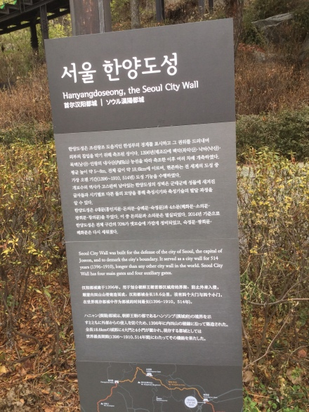 Info about the Fortress Wall of Seoul